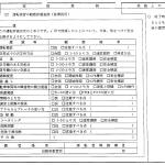 初心運転者講習で行われる実写講習での観察評価表