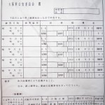 路上練習申告書(大阪府)